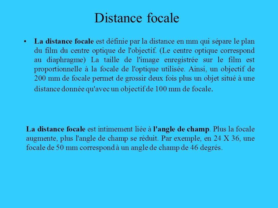 Distance focale La distance focale est définie par la distance en mm qui sépare le plan du film du centre optique de l'objectif. (Le centre optique co
