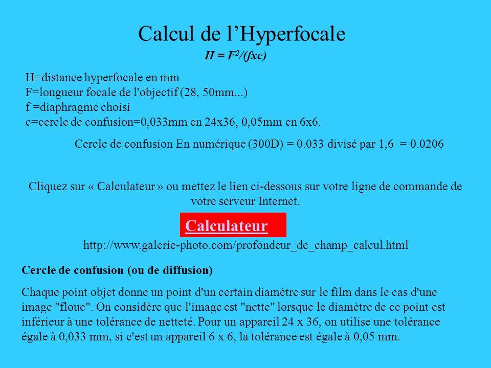 Calcul de lHyperfocale H = F 2 /(fxc) H=distance hyperfocale en mm F=longueur focale de l'objectif (28, 50mm...) f =diaphragme choisi c=cercle de conf