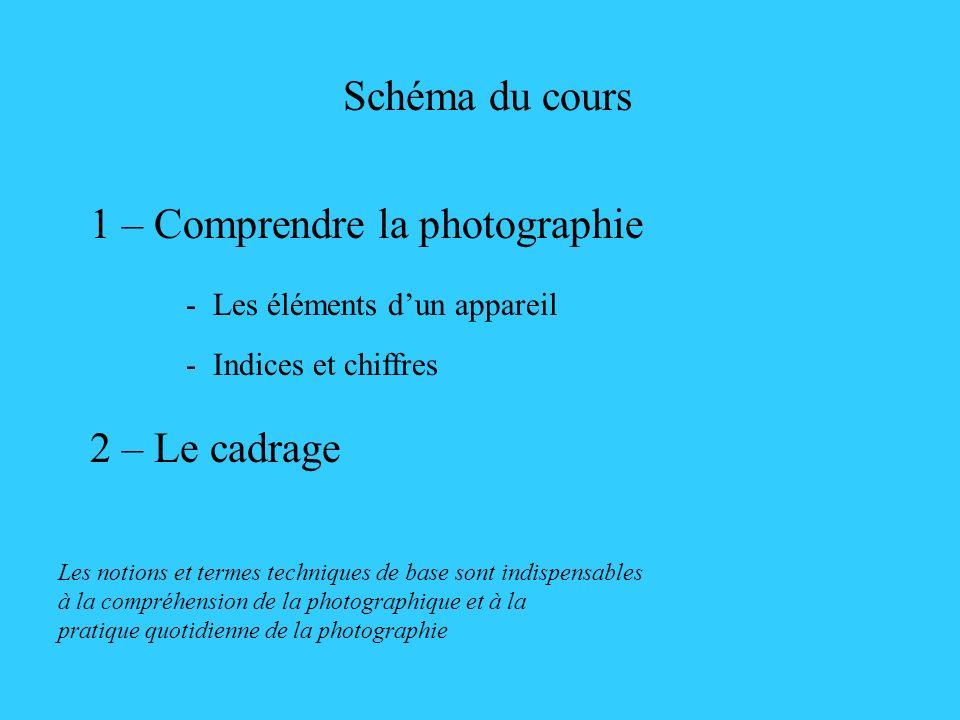 1 – Comprendre la photographie - Les éléments dun appareil - Indices et chiffres 2 – Le cadrage Schéma du cours Les notions et termes techniques de ba