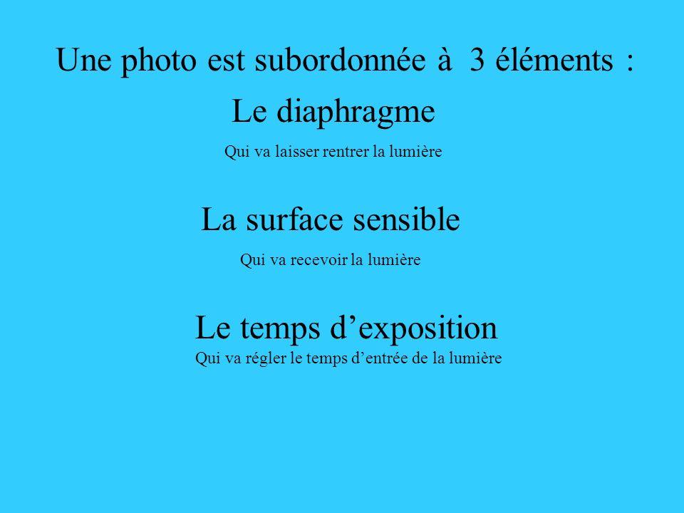 Une photo est subordonnée à 3 éléments : Le diaphragme Qui va laisser rentrer la lumière La surface sensible Qui va recevoir la lumière Le temps dexpo