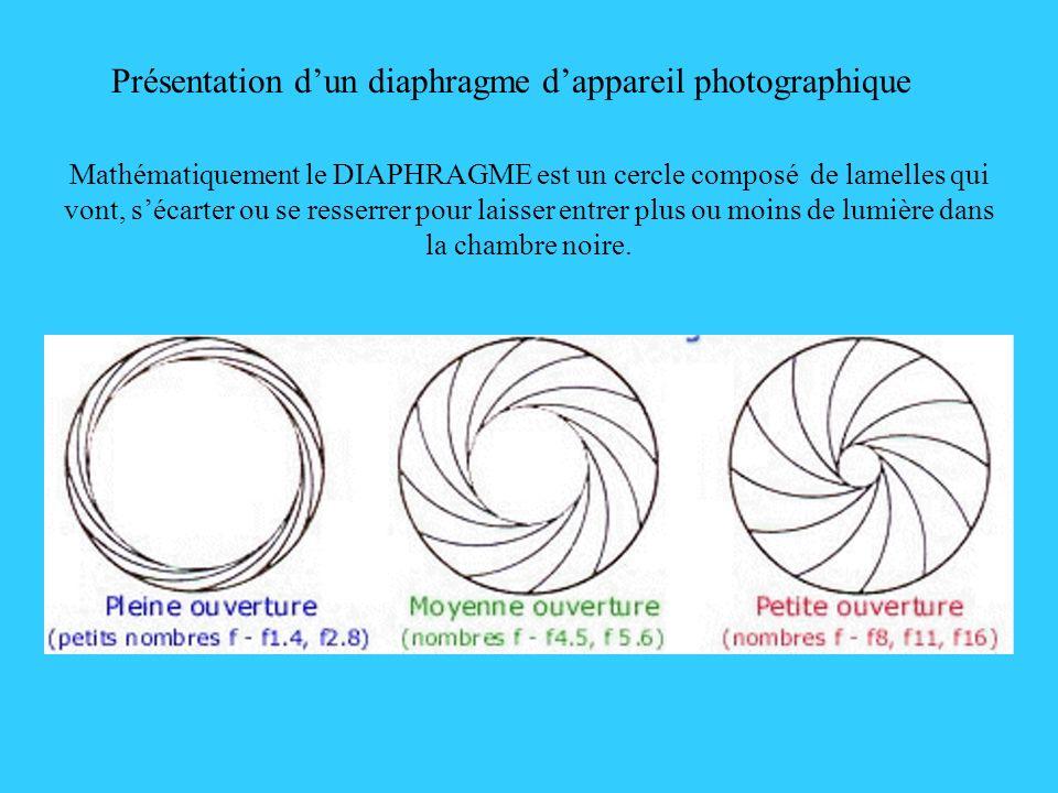 Présentation dun diaphragme dappareil photographique Mathématiquement le DIAPHRAGME est un cercle composé de lamelles qui vont, sécarter ou se resserr