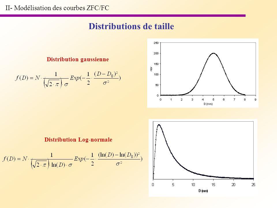 II- Modélisation des courbes ZFC/FC Distributions de taille Distribution gaussienne Distribution Log-normale