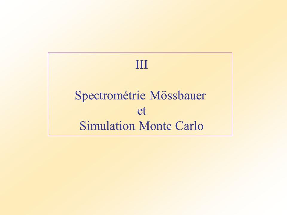 III Spectrométrie Mössbauer et Simulation Monte Carlo