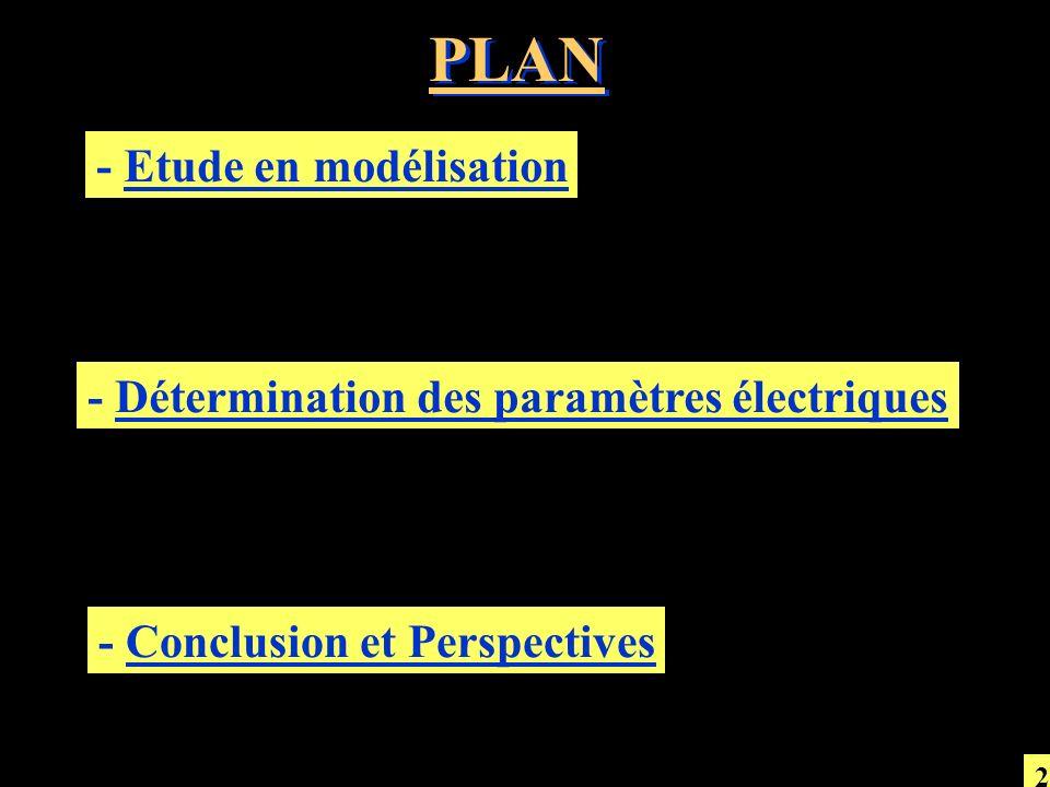 Présentation de la Photopile Bifaciale Éclairement face arrière Éclairement face avant Fig..1/ ETUDE EN MODELISATION 3