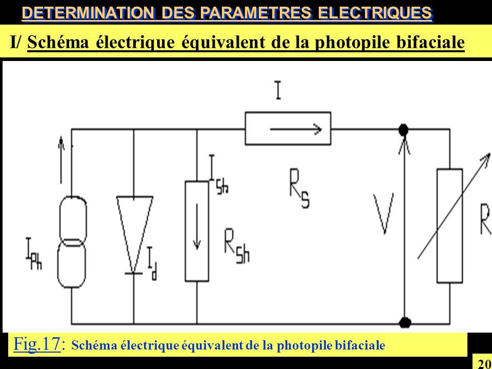 Fig.17: Schéma électrique équivalent de la photopile bifaciale I/ Schéma électrique équivalent de la photopile bifaciale DETERMINATION DES PARAMETRES