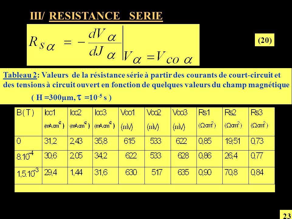 III/ RESISTANCE SERIE (20) Tableau 2: Valeurs de la résistance série à partir des courants de court-circuit et des tensions à circuit ouvert en foncti