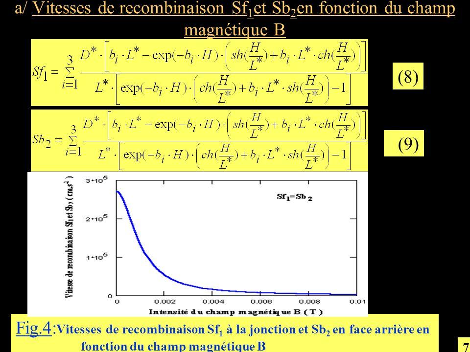 a/ Vitesses de recombinaison Sf 1 et Sb 2 en fonction du champ magnétique B Fig.4: Vitesses de recombinaison Sf 1 à la jonction et Sb 2 en face arrièr