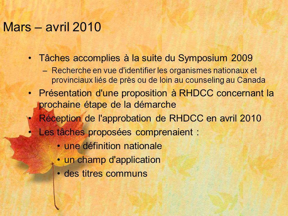 Mars – avril 2010 Tâches accomplies à la suite du Symposium 2009 –Recherche en vue d'identifier les organismes nationaux et provinciaux liés de près o