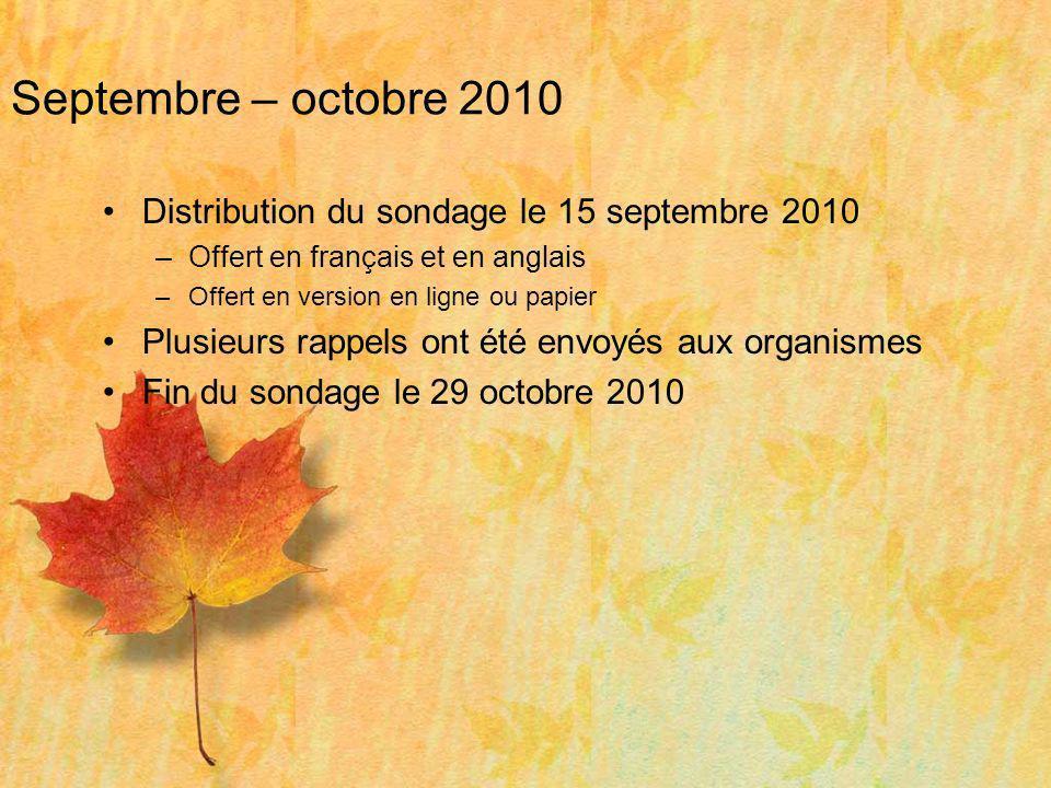 Septembre – octobre 2010 Distribution du sondage le 15 septembre 2010 –Offert en français et en anglais –Offert en version en ligne ou papier Plusieur