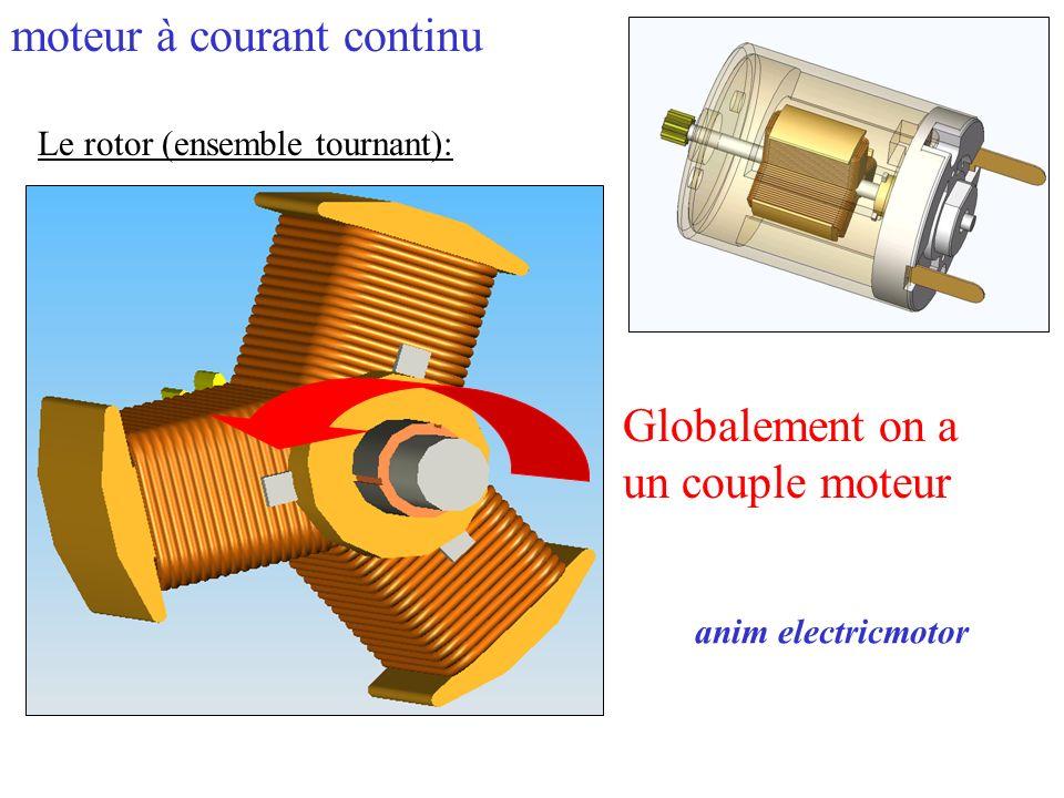 Le rotor (ensemble tournant): Globalement on a un couple moteur moteur à courant continu anim electricmotor
