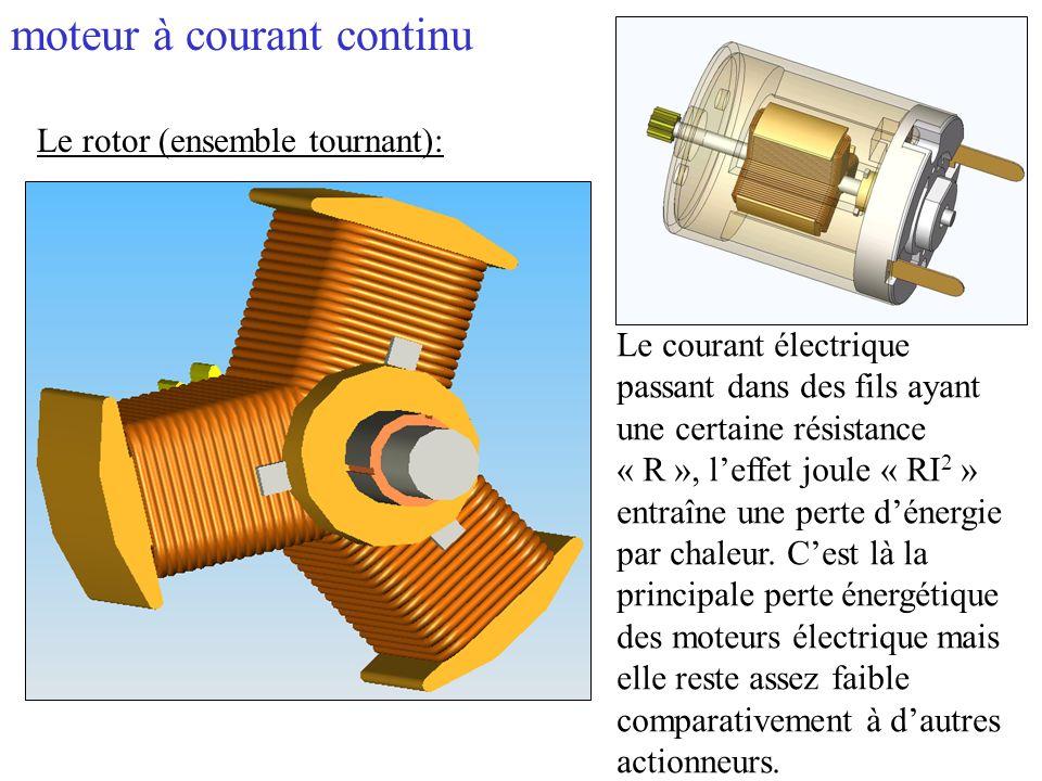 Le rotor (ensemble tournant): Le courant électrique passant dans des fils ayant une certaine résistance « R », leffet joule « RI 2 » entraîne une pert