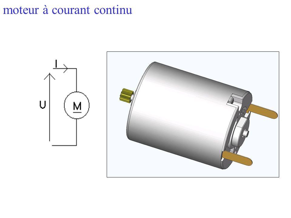 résistance de linduit Force électromotrice ou fcem moteur à courant continu Dépend de la vitesse de rotation : E = K x