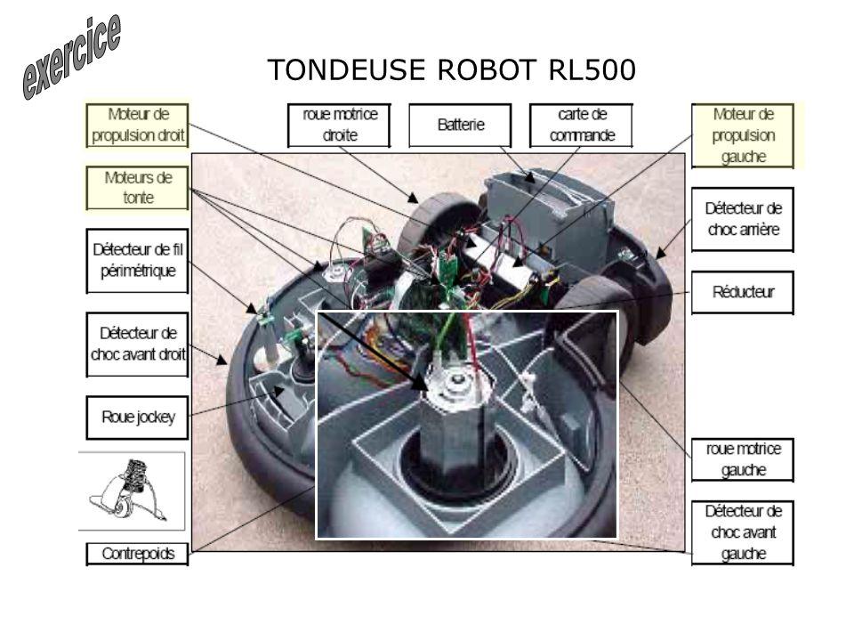 TONDEUSE ROBOT RL500