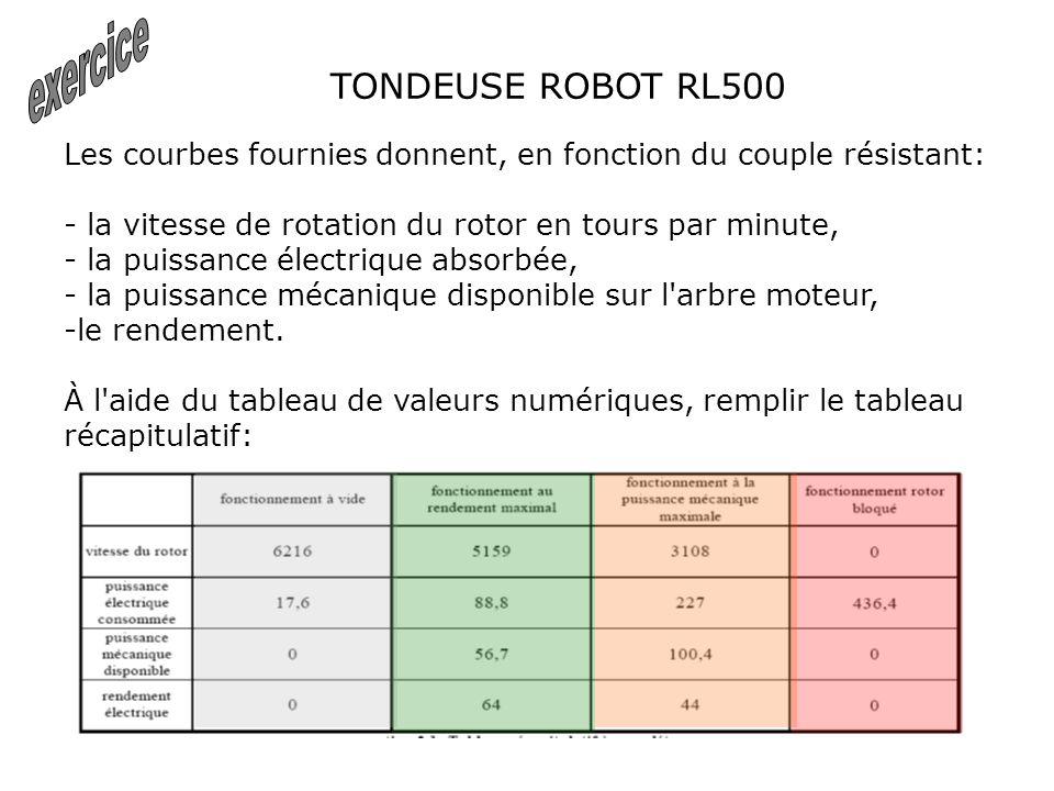 TONDEUSE ROBOT RL500 Les courbes fournies donnent, en fonction du couple résistant: - la vitesse de rotation du rotor en tours par minute, - la puissa