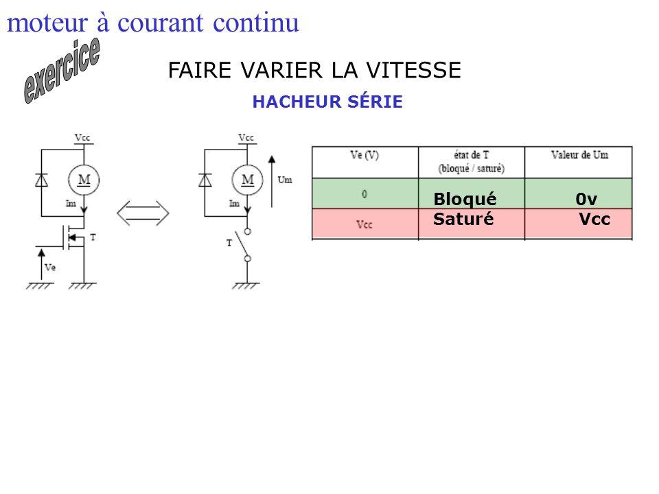 FAIRE VARIER LA VITESSE moteur à courant continu HACHEUR SÉRIE Bloqué 0v Saturé Vcc