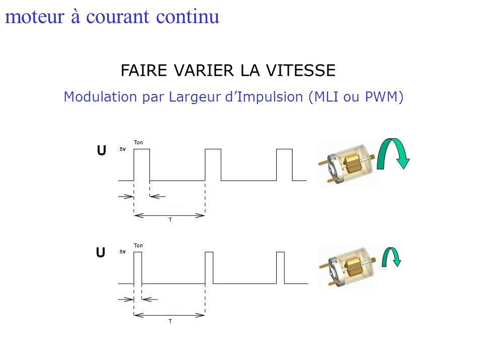 FAIRE VARIER LA VITESSE moteur à courant continu Modulation par Largeur dImpulsion (MLI ou PWM)
