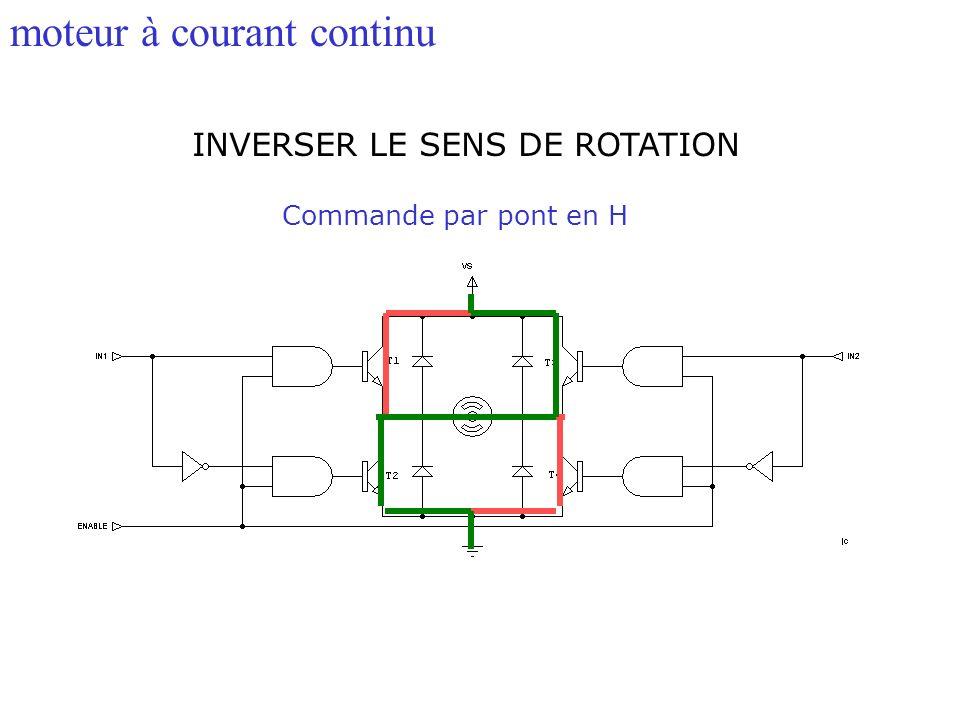 moteur à courant continu INVERSER LE SENS DE ROTATION Commande par pont en H