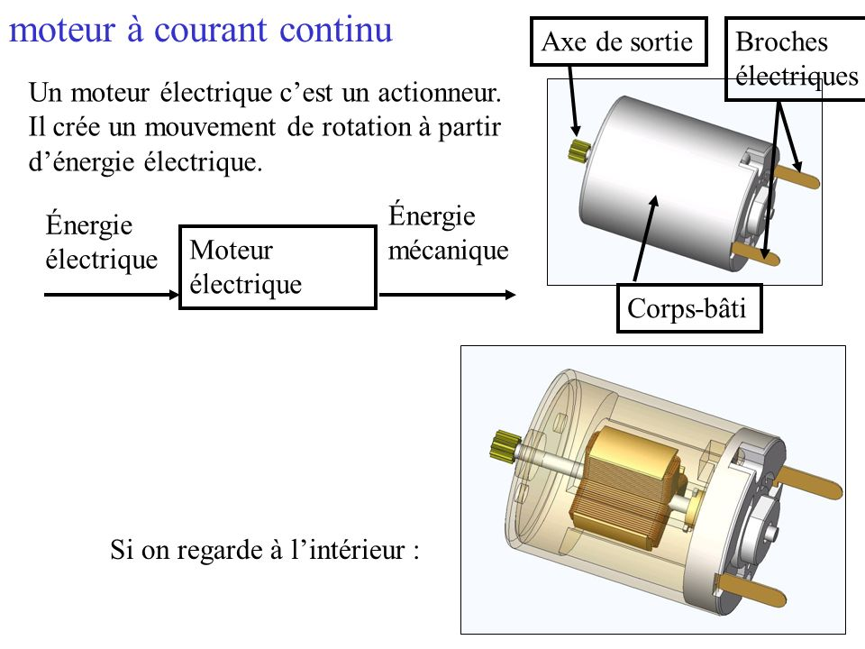 Un moteur électrique cest un actionneur. Il crée un mouvement de rotation à partir dénergie électrique. Moteur électrique Énergie électrique Énergie m
