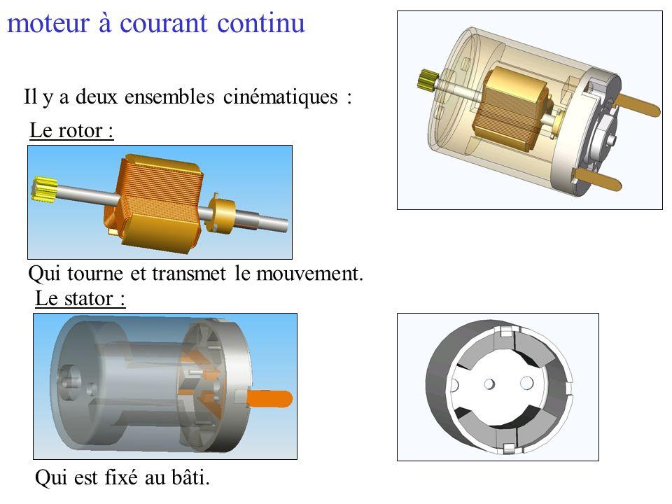 Il y a deux ensembles cinématiques : Le rotor : Qui tourne et transmet le mouvement. Le stator : Qui est fixé au bâti. moteur à courant continu