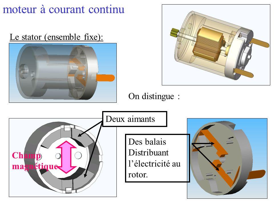 Le stator (ensemble fixe): On distingue : Deux aimants Champ magnétique Des balais Distribuant lélectricité au rotor. moteur à courant continu