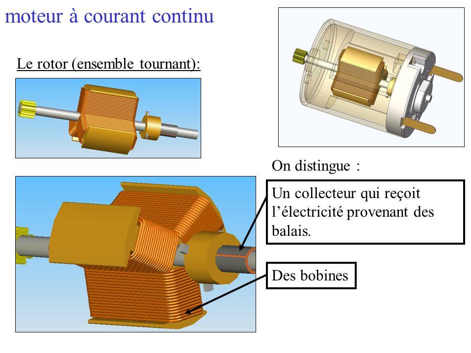 Le rotor (ensemble tournant): On distingue : Un collecteur qui reçoit lélectricité provenant des balais. Des bobines moteur à courant continu