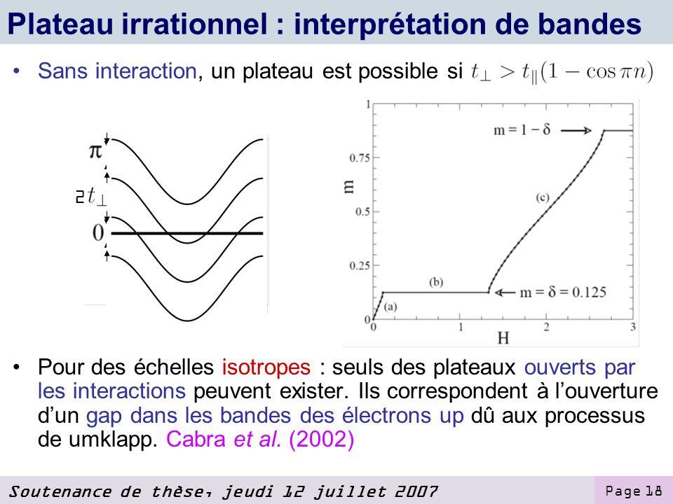 Soutenance de thèse, jeudi 12 juillet 2007 Page 18 Sans interaction, un plateau est possible si Pour des échelles isotropes : seuls des plateaux ouverts par les interactions peuvent exister.