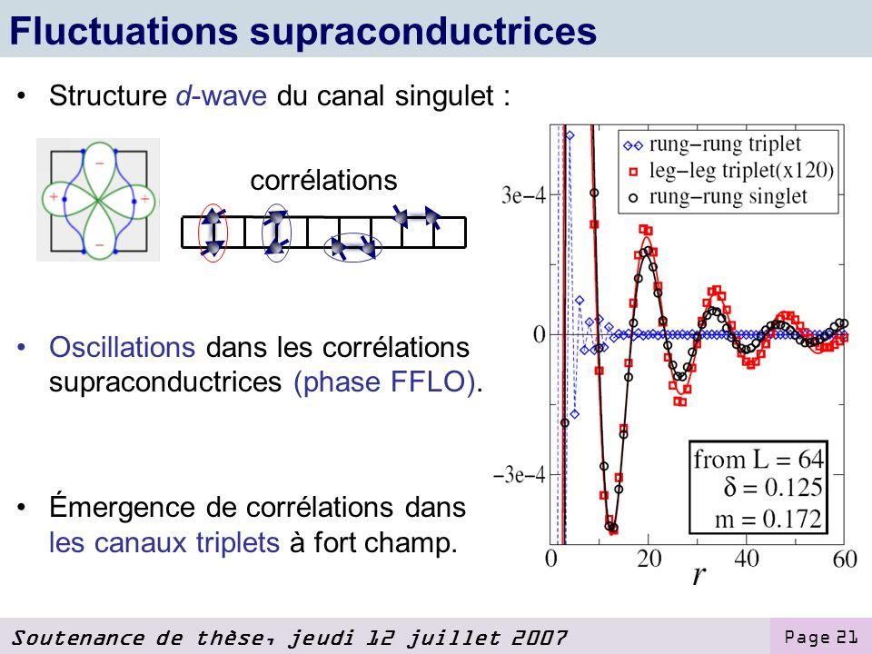 Soutenance de thèse, jeudi 12 juillet 2007 Page 21 Fluctuations supraconductrices Structure d-wave du canal singulet : Oscillations dans les corrélations supraconductrices (phase FFLO).