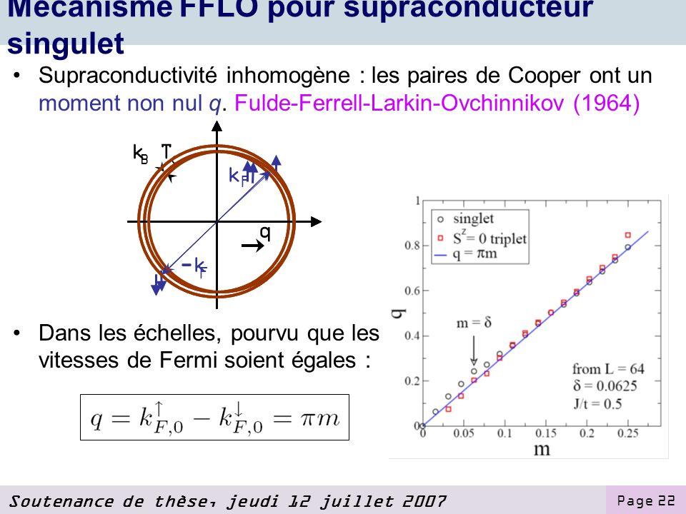 Soutenance de thèse, jeudi 12 juillet 2007 Page 22 Supraconductivité inhomogène : les paires de Cooper ont un moment non nul q.