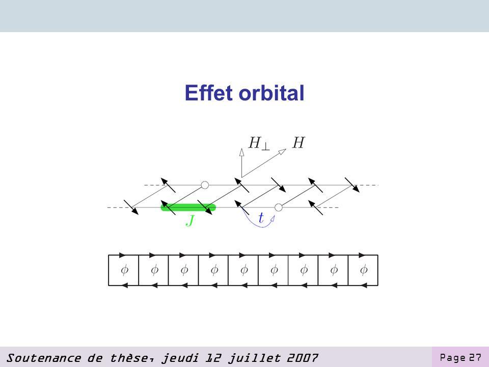 Soutenance de thèse, jeudi 12 juillet 2007 Page 27 Effet orbital
