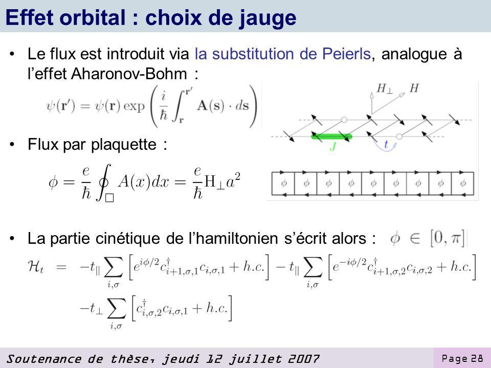 Soutenance de thèse, jeudi 12 juillet 2007 Page 28 Effet orbital : choix de jauge Le flux est introduit via la substitution de Peierls, analogue à leffet Aharonov-Bohm : Flux par plaquette : La partie cinétique de lhamiltonien sécrit alors :