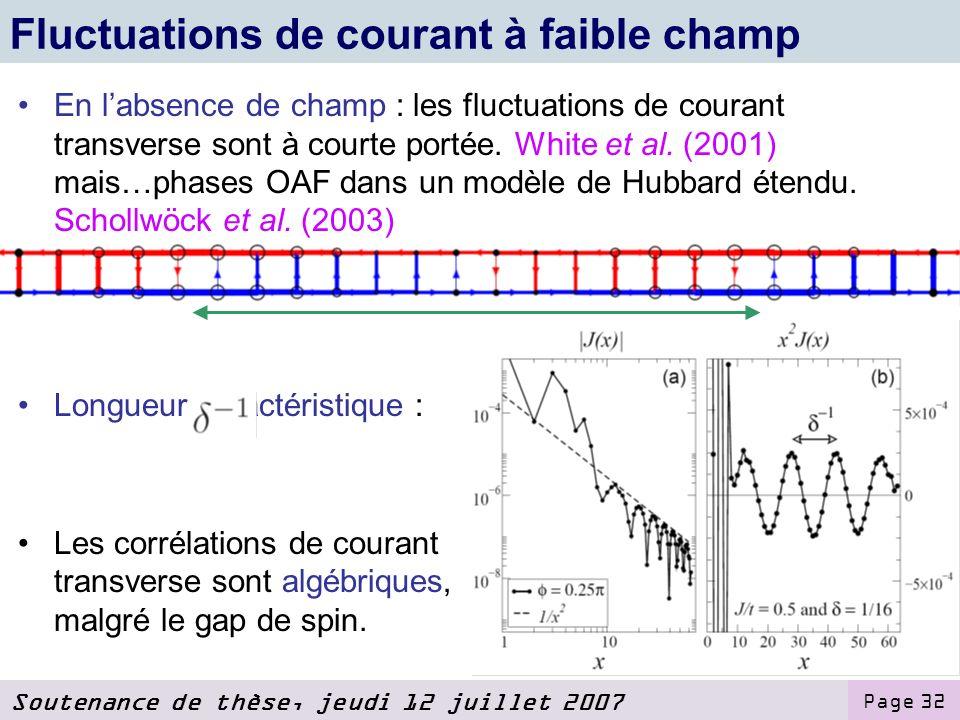 Soutenance de thèse, jeudi 12 juillet 2007 Page 32 Fluctuations de courant à faible champ En labsence de champ : les fluctuations de courant transverse sont à courte portée.