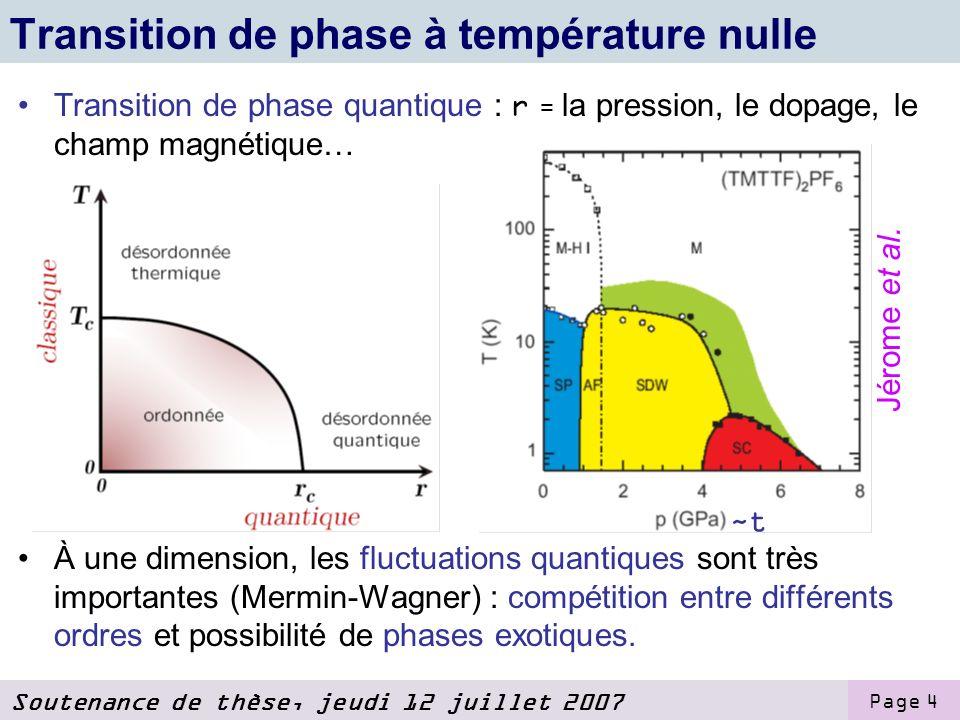 Soutenance de thèse, jeudi 12 juillet 2007 Page 25 Nature de la phase plateau Gap à deux particules fini… mais phase métallique.