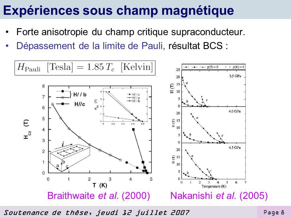 Soutenance de thèse, jeudi 12 juillet 2007 Page 8 Expériences sous champ magnétique Forte anisotropie du champ critique supraconducteur.