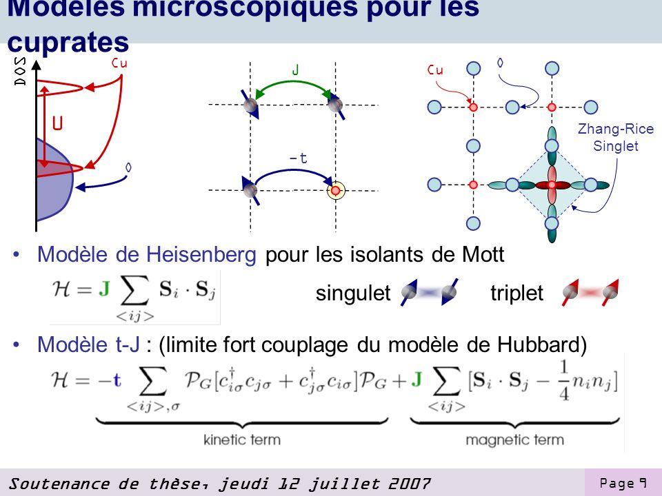 Soutenance de thèse, jeudi 12 juillet 2007 Page 10 Méthodes théoriques pour les systèmes 1D Bosonisation : analytique, théorie de basse énergie.