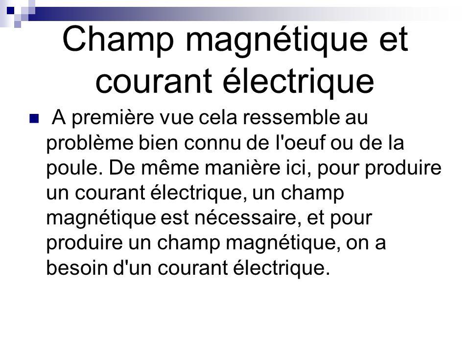 Champ magnétique et courant électrique A première vue cela ressemble au problème bien connu de l'oeuf ou de la poule. De même manière ici, pour produi