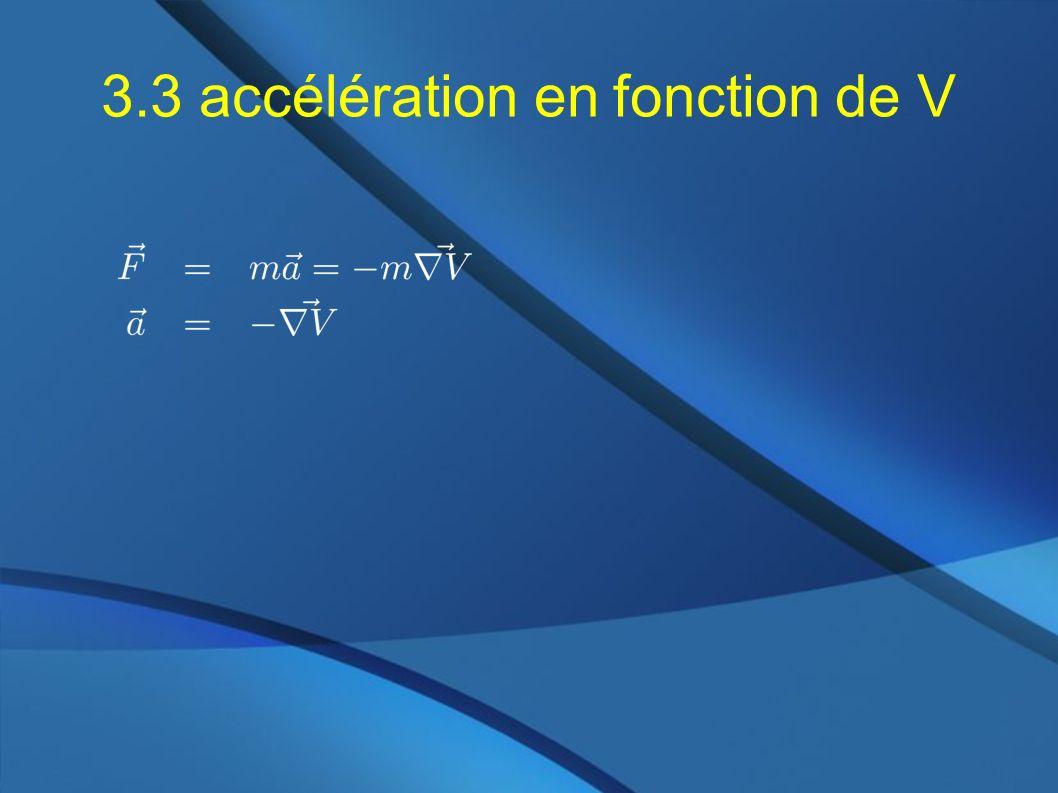 3.3 accélération en fonction de V