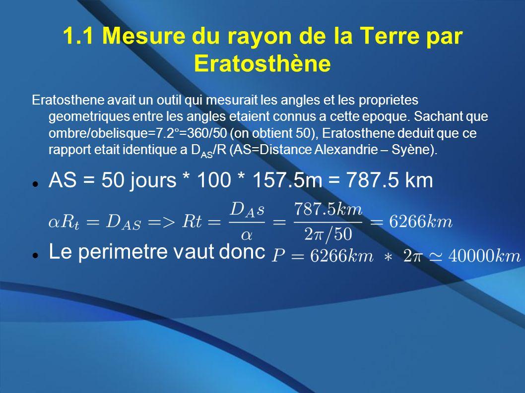 1.1 Mesure du rayon de la Terre par Eratosthène Eratosthene avait un outil qui mesurait les angles et les proprietes geometriques entre les angles etaient connus a cette epoque.
