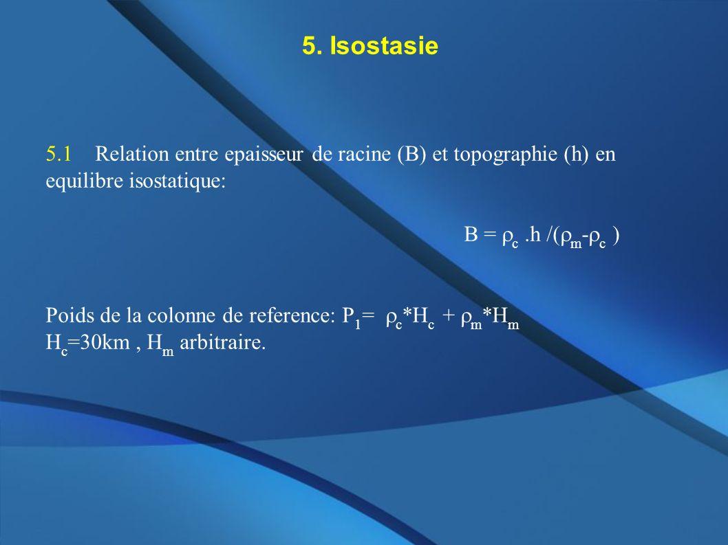 5. Isostasie 5.1 Relation entre epaisseur de racine (B) et topographie (h) en equilibre isostatique: B = c.h /( m - c ) Poids de la colonne de referen