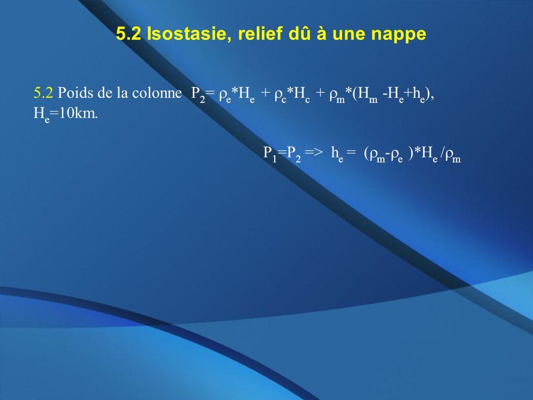 5.2 Isostasie, relief dû à une nappe 5.2 Poids de la colonne P 2 = e *H e + c *H c + m *(H m -H e +h e ), H e =10km. P 1 =P 2 => h e = ( m - e )*H e /
