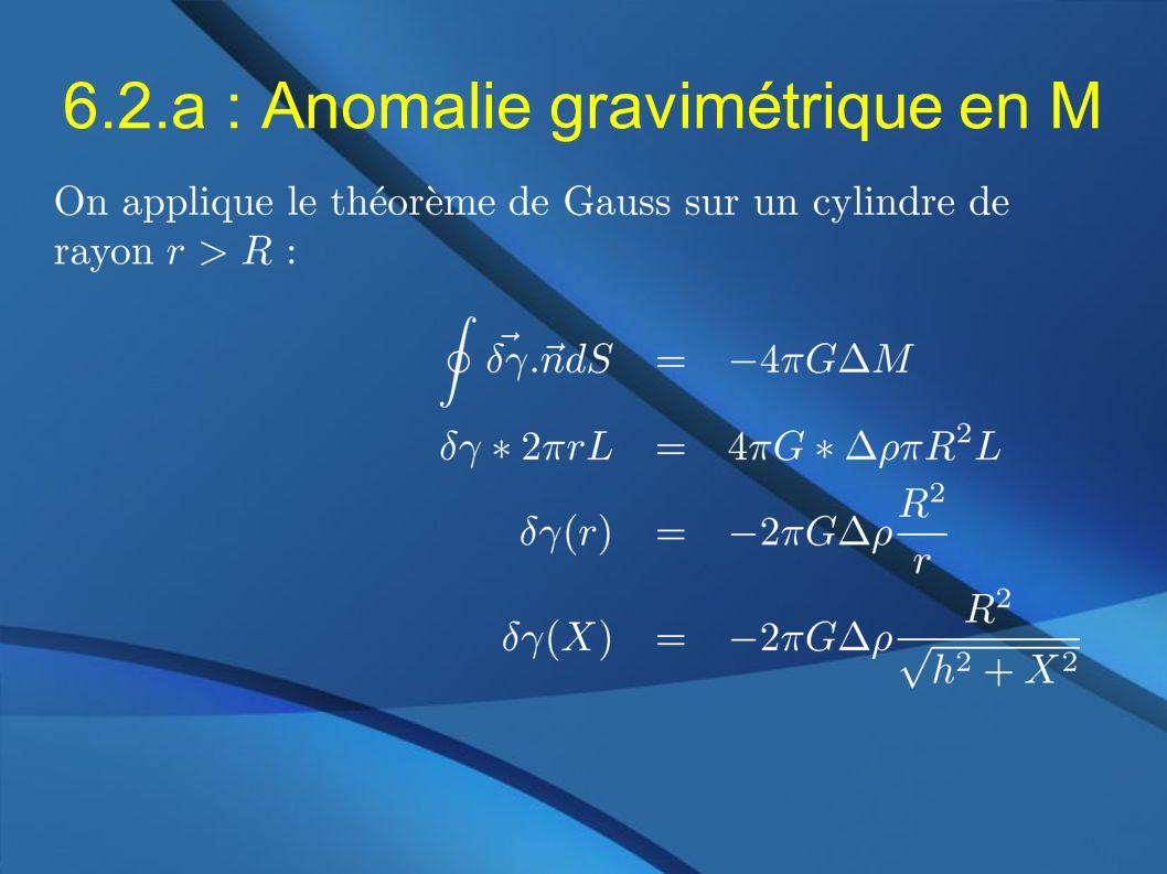 6.2.a : Anomalie gravimétrique en M