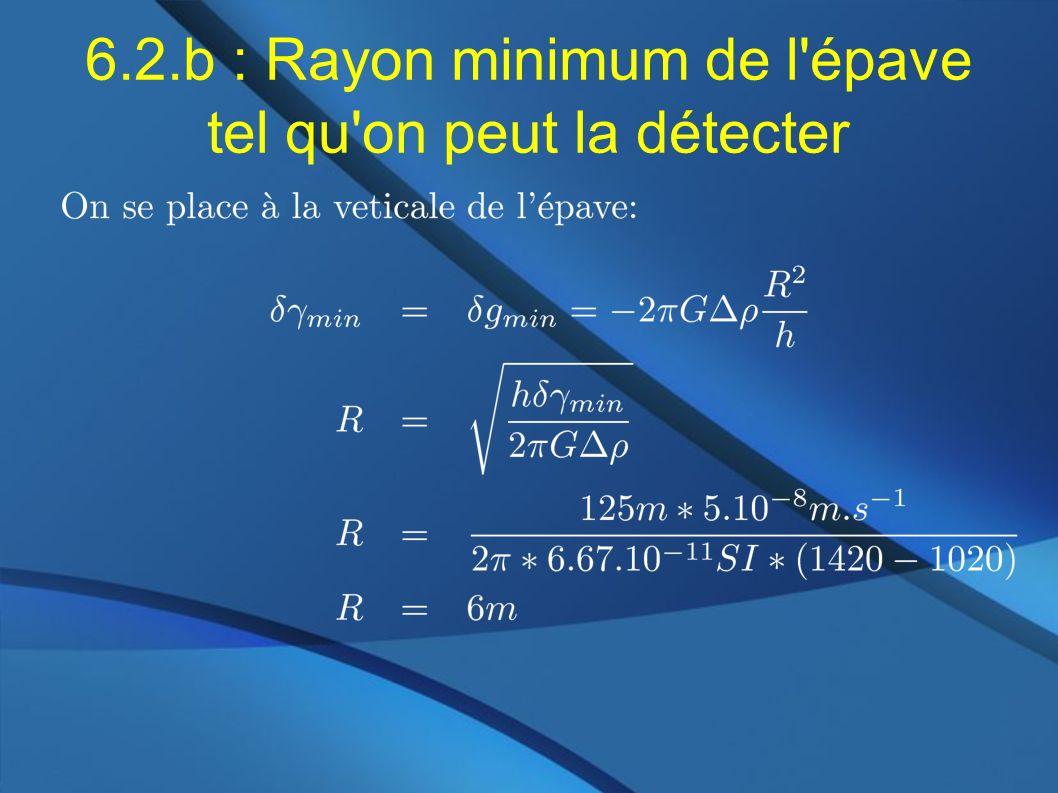 6.2.b : Rayon minimum de l'épave tel qu'on peut la détecter