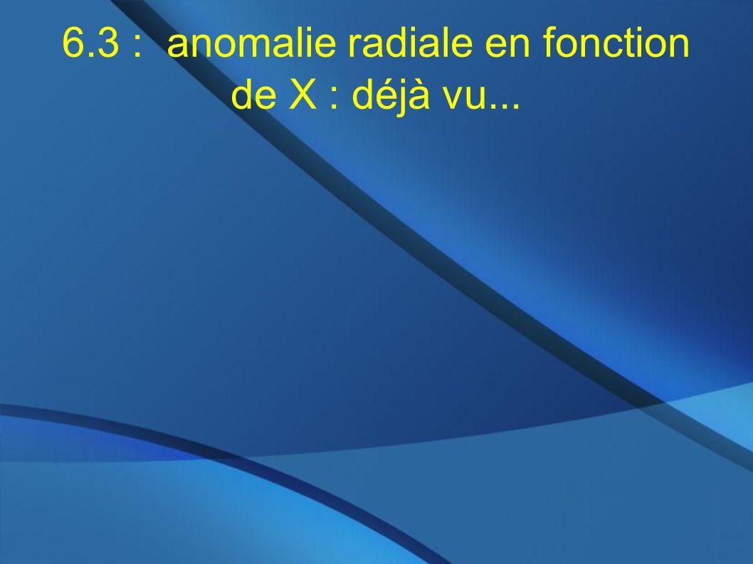 6.3 : anomalie radiale en fonction de X : déjà vu...