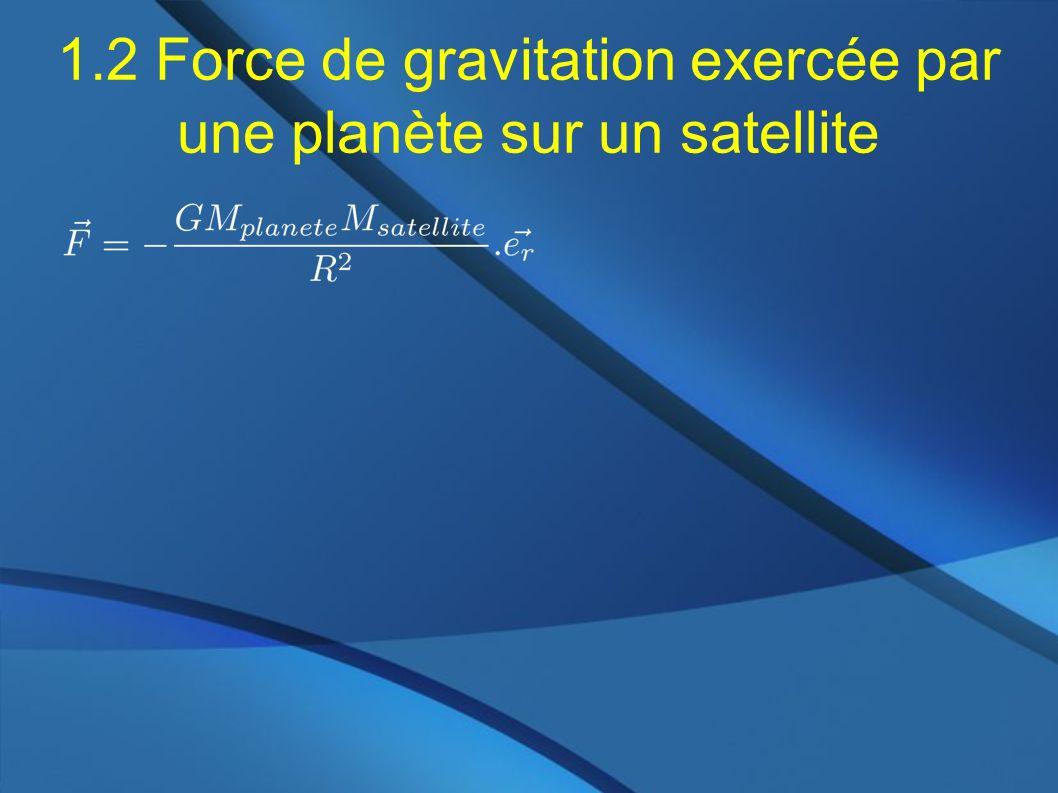 1.2 Force de gravitation exercée par une planète sur un satellite