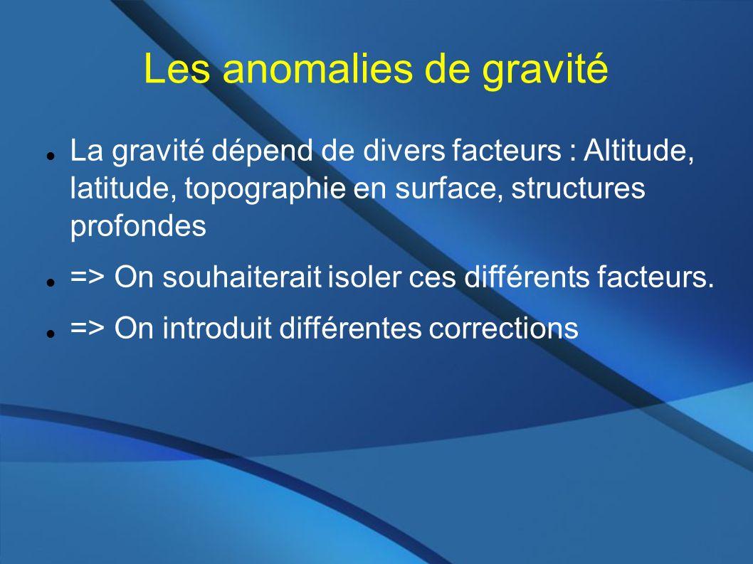 Les anomalies de gravité La gravité dépend de divers facteurs : Altitude, latitude, topographie en surface, structures profondes => On souhaiterait isoler ces différents facteurs.