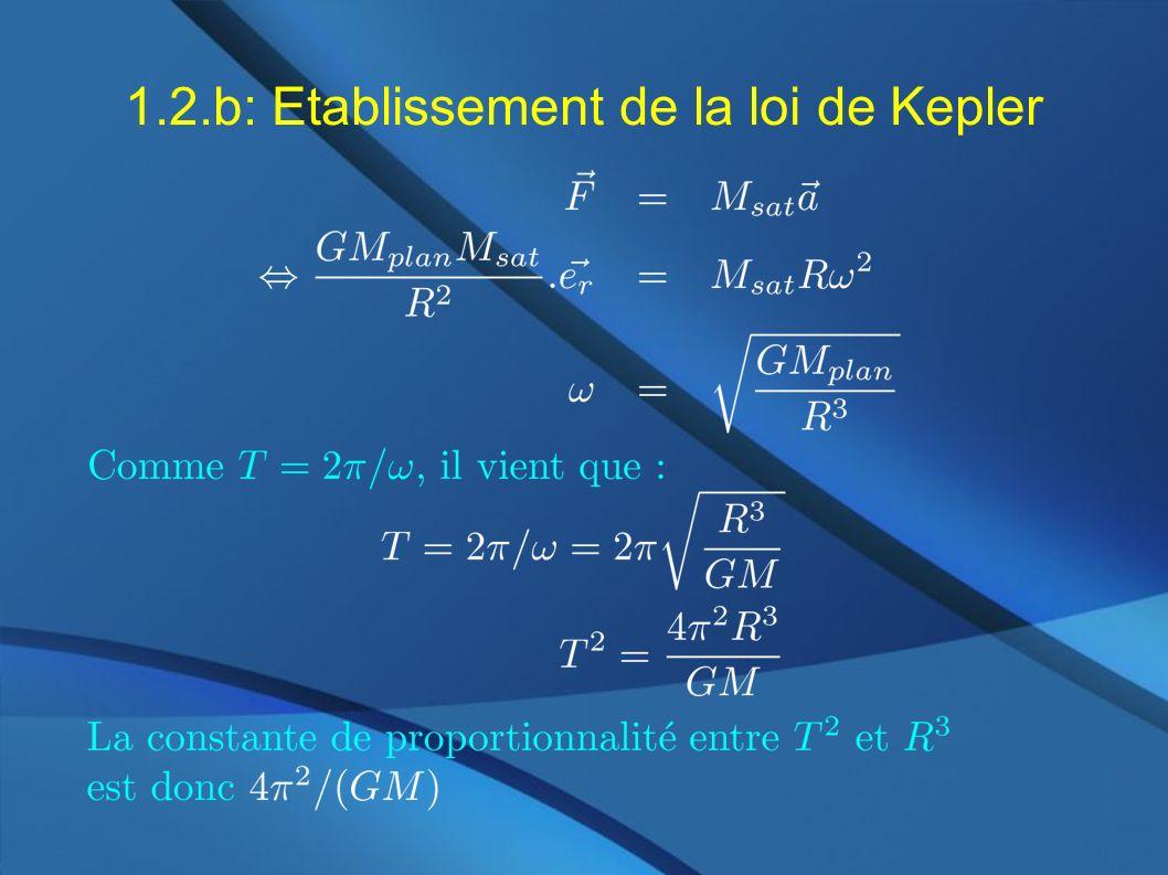 1.2.b: Etablissement de la loi de Kepler