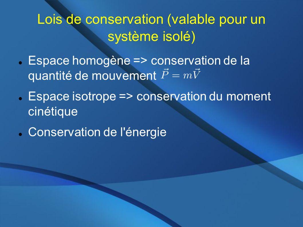 Lois de conservation (valable pour un système isolé) Espace homogène => conservation de la quantité de mouvement Espace isotrope => conservation du moment cinétique Conservation de l énergie