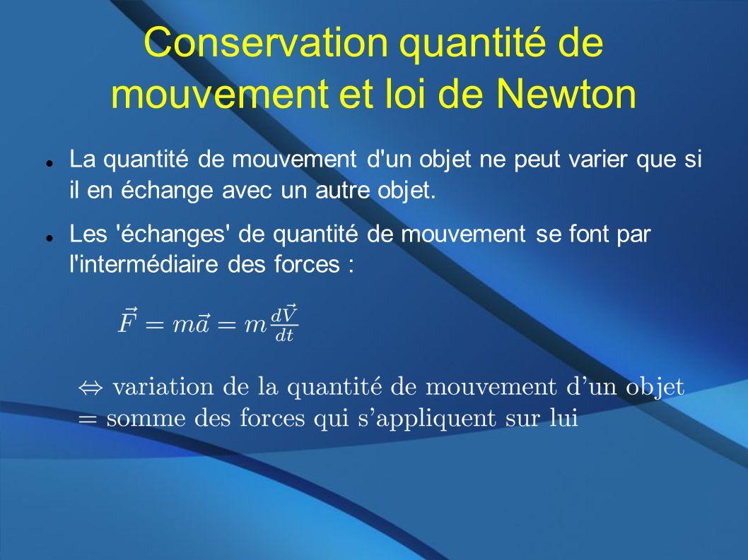 Conservation quantité de mouvement et loi de Newton La quantité de mouvement d'un objet ne peut varier que si il en échange avec un autre objet. Les '