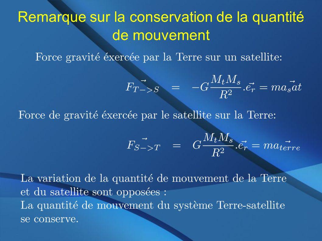 Remarque sur la conservation de la quantité de mouvement