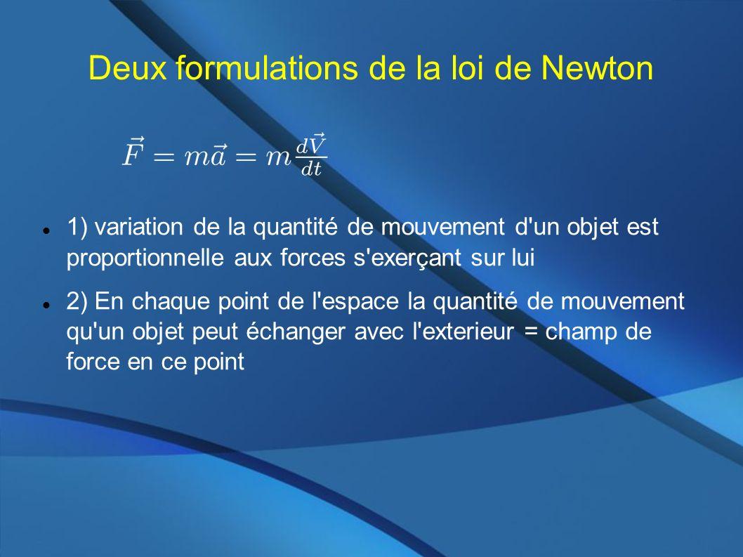 Deux formulations de la loi de Newton 1) variation de la quantité de mouvement d un objet est proportionnelle aux forces s exerçant sur lui 2) En chaque point de l espace la quantité de mouvement qu un objet peut échanger avec l exterieur = champ de force en ce point