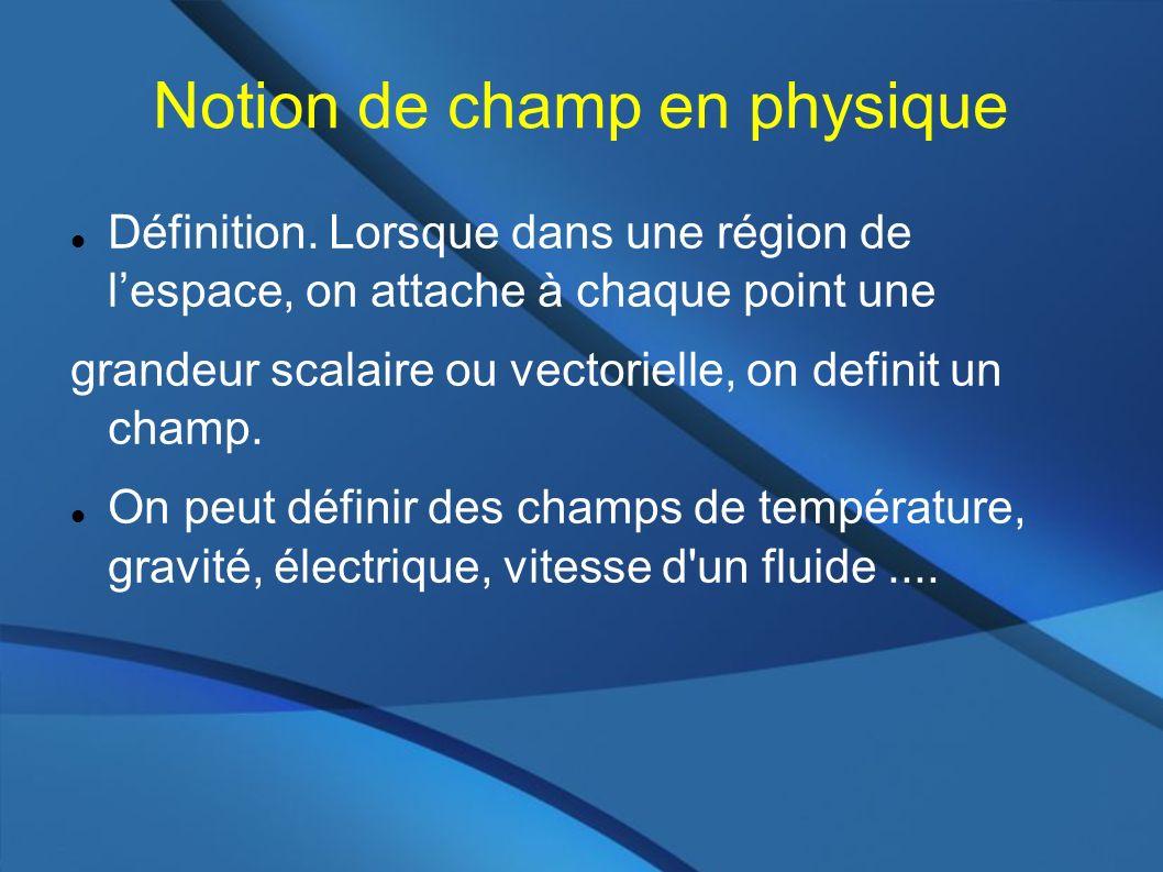 Notion de champ en physique Définition.